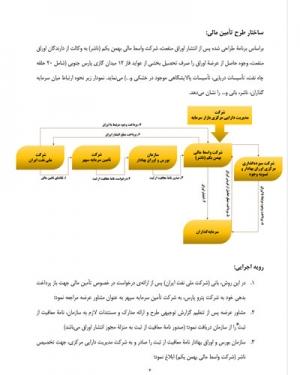 مورد کاوی صکوک منفعت شرکت ملی نفت ایران