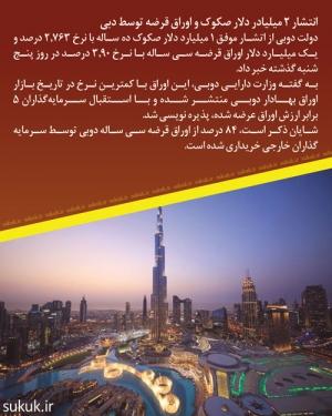انتشار 2 میلیادر دلار صکوک و اوراق قرضه توسط دبی